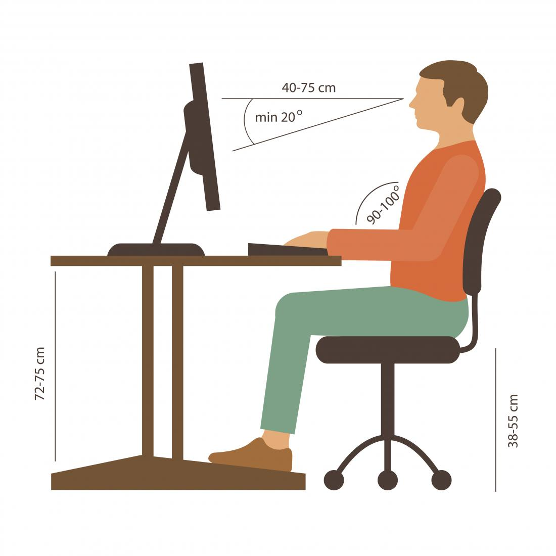 poor desk posture side effects